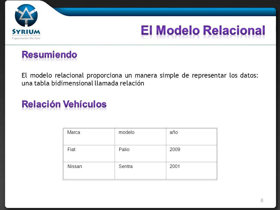 Es una herramienta para el modelado de datos Expresa objetos relevantes y sus relaciones y propiedades 7