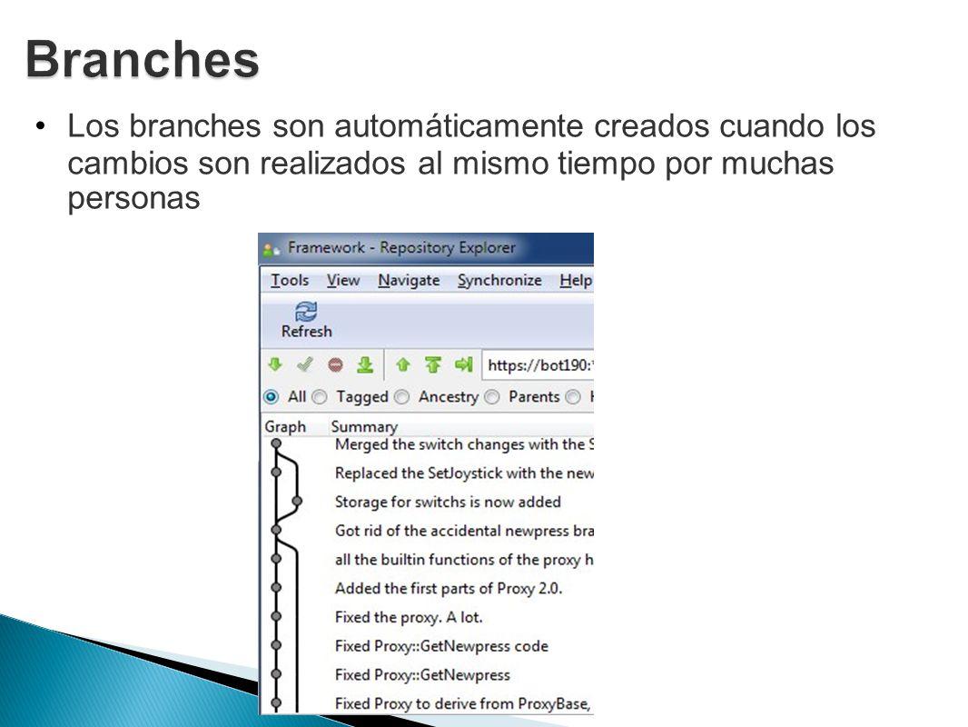 Los branches son automáticamente creados cuando los cambios son realizados al mismo tiempo por muchas personas