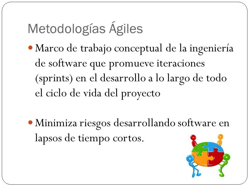 Metodologías Ágiles Marco de trabajo conceptual de la ingeniería de software que promueve iteraciones (sprints) en el desarrollo a lo largo de todo el