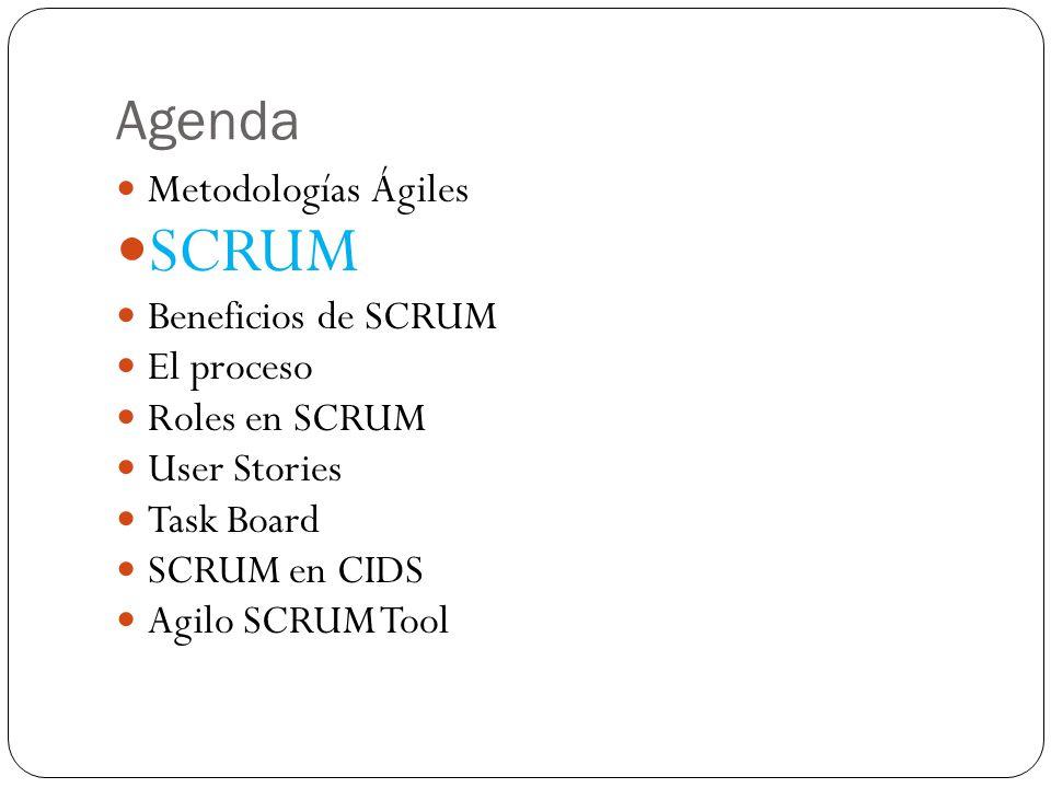 SCRUM Metodología de trabajo y gestión de proyectos Desarrollo incremental de requisitos Priorización de requisitos por valor para el cliente Control empírico Potenciación del equipo, colaboración, compromiso Timeboxing