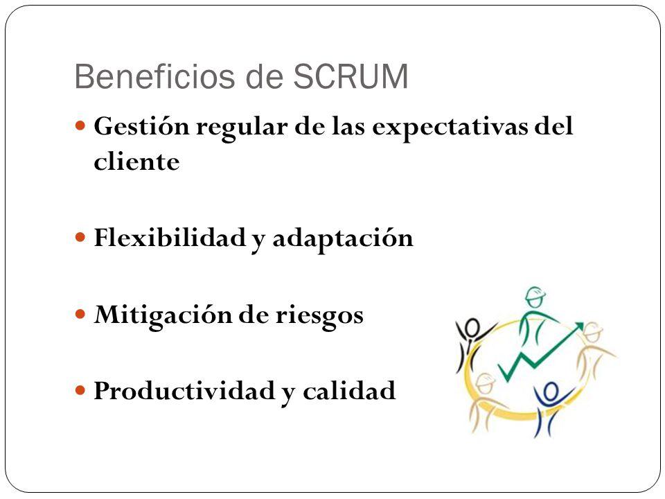 Beneficios de SCRUM Gestión regular de las expectativas del cliente Flexibilidad y adaptación Mitigación de riesgos Productividad y calidad