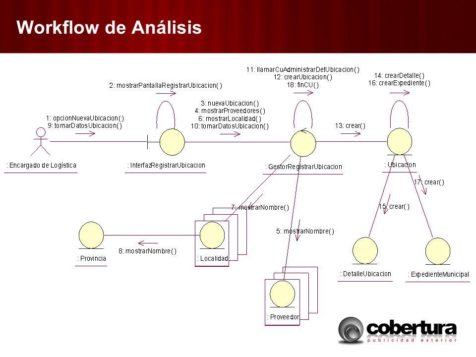 Workflow de Análisis