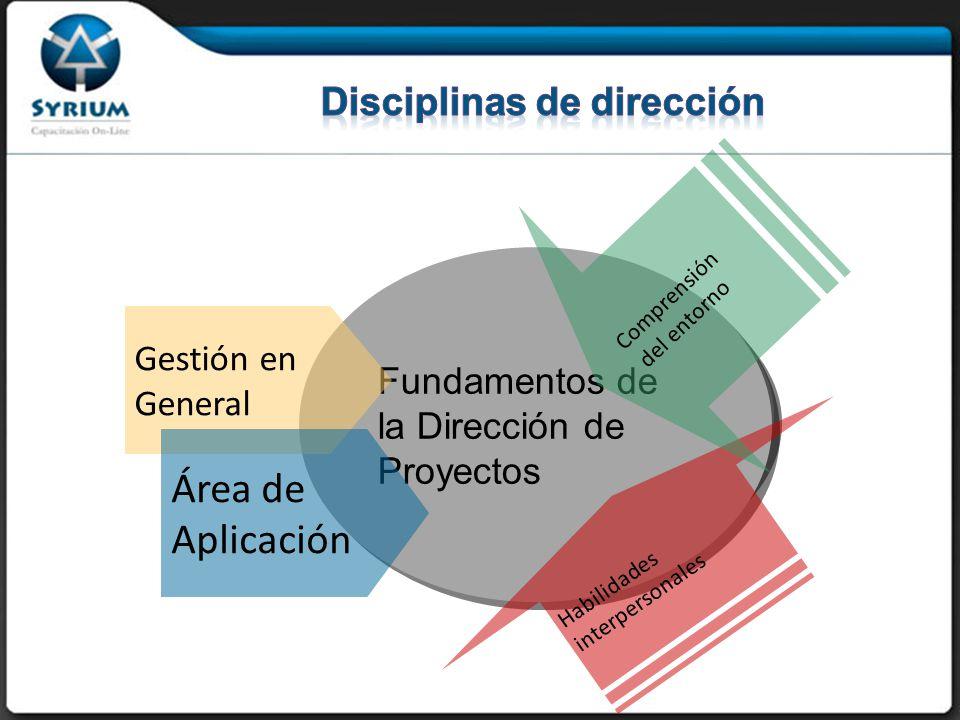 Dirección de Proyectos Fundamentos de la Dirección de Proyectos Gestión en General Área de Aplicación Habilidadesinterpersonales Comprensión del entor