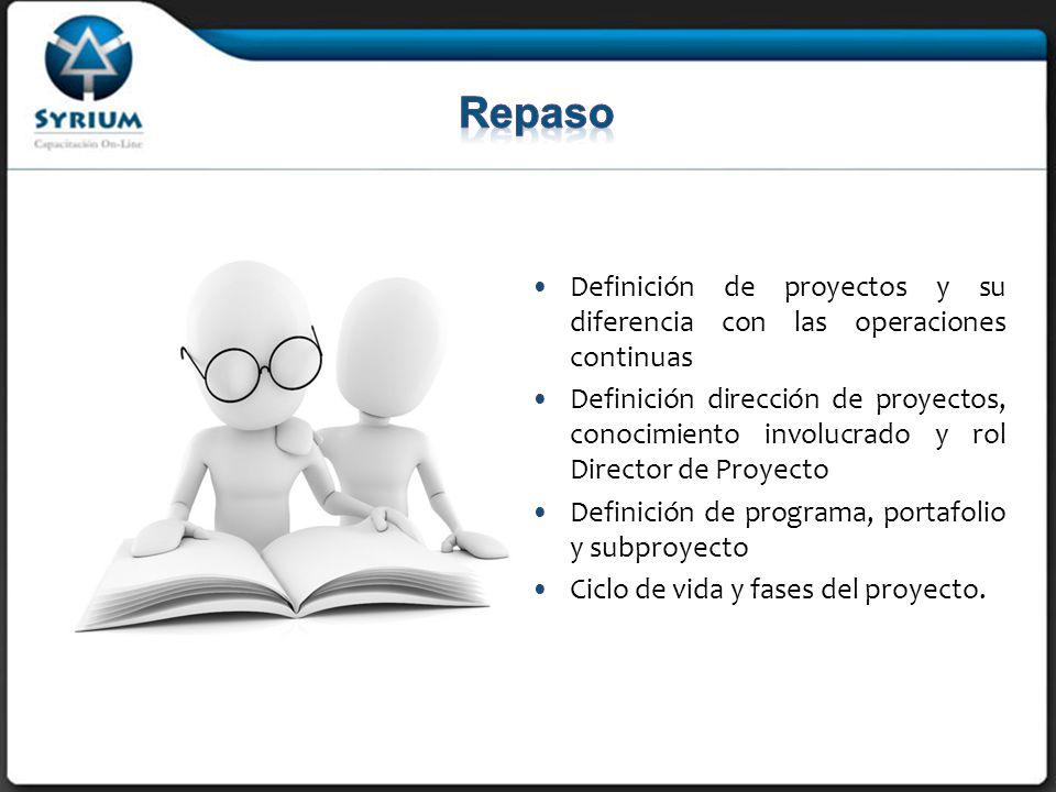 Definición de proyectos y su diferencia con las operaciones continuas Definición dirección de proyectos, conocimiento involucrado y rol Director de Pr