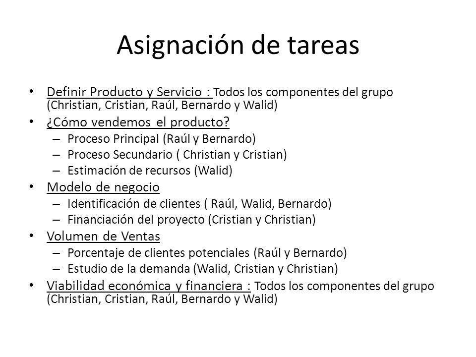 Asignación de tareas Definir Producto y Servicio : Todos los componentes del grupo (Christian, Cristian, Raúl, Bernardo y Walid) ¿Cómo vendemos el pro