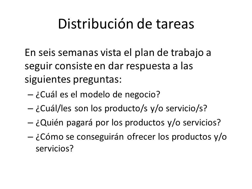 Distribución de tareas En seis semanas vista el plan de trabajo a seguir consiste en dar respuesta a las siguientes preguntas: – ¿Cuál es el modelo de
