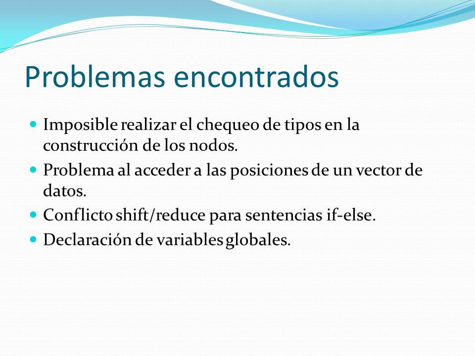 Problemas encontrados Imposible realizar el chequeo de tipos en la construcción de los nodos.
