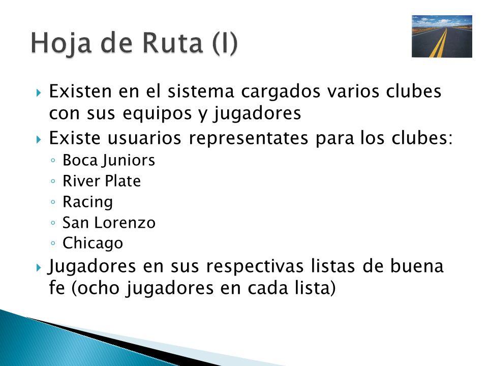 Existen en el sistema cargados varios clubes con sus equipos y jugadores Existe usuarios representates para los clubes: Boca Juniors River Plate Racing San Lorenzo Chicago Jugadores en sus respectivas listas de buena fe (ocho jugadores en cada lista)
