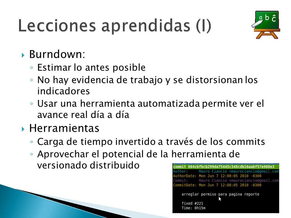 Burndown: Estimar lo antes posible No hay evidencia de trabajo y se distorsionan los indicadores Usar una herramienta automatizada permite ver el avance real día a día Herramientas Carga de tiempo invertido a través de los commits Aprovechar el potencial de la herramienta de versionado distribuido