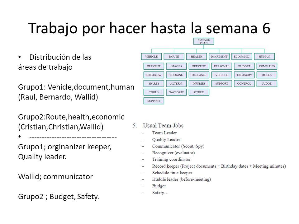 Trabajo por hacer hasta la semana 6 Distribución de las áreas de trabajo Grupo1: Vehicle,document,human (Raul, Bernardo, Wallid) Grupo2:Route,health,e