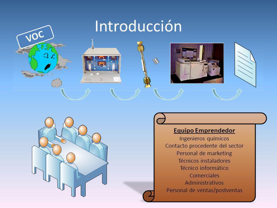 Introducción Equipo Emprendedor Ingenieros químicos Contacto procedente del sector Personal de marketing Técnicos instaladores Técnico informático Com