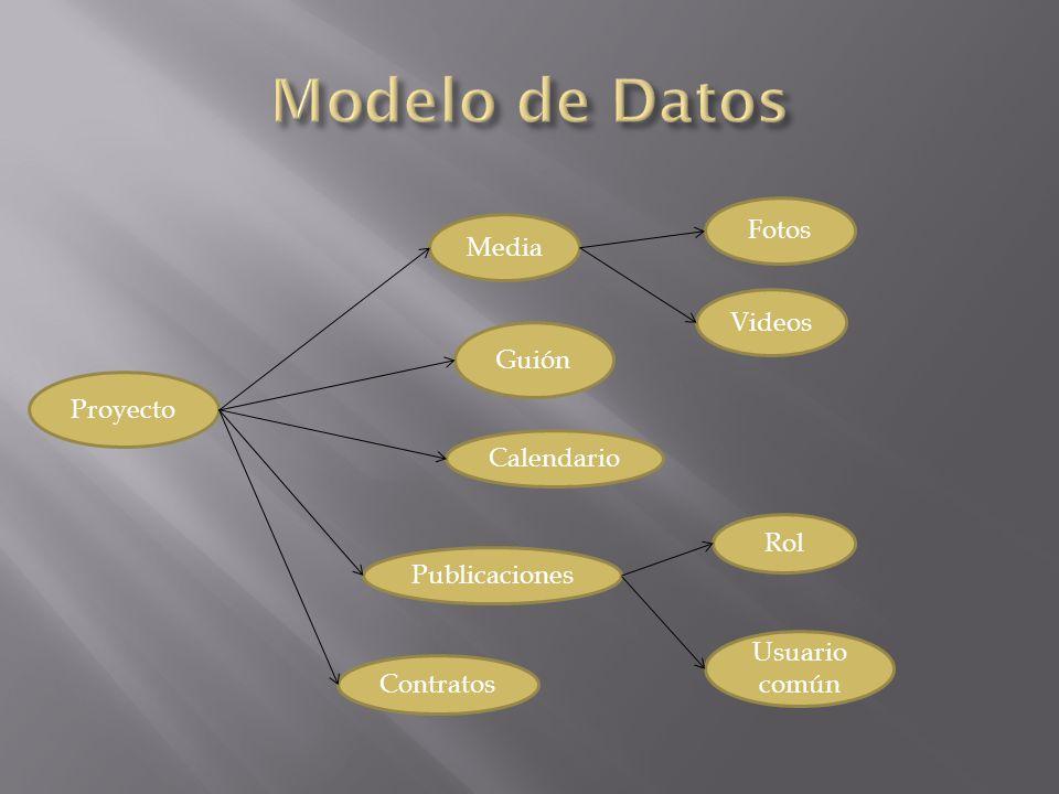 Proyecto Usuario común Media Guión Publicaciones Calendario Contratos Rol Fotos Videos