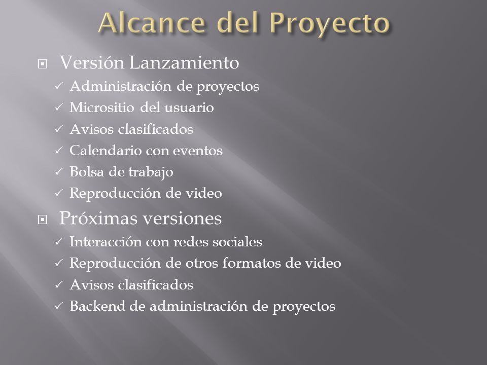 Versión Lanzamiento Administración de proyectos Micrositio del usuario Avisos clasificados Calendario con eventos Bolsa de trabajo Reproducción de video Próximas versiones Interacción con redes sociales Reproducción de otros formatos de video Avisos clasificados Backend de administración de proyectos