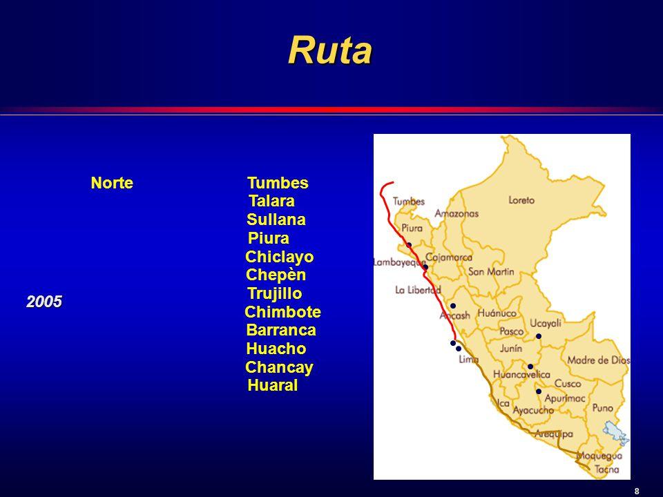 Ruta 8 2005 NorteTumbes Talara Sullana Piura Chiclayo Chepèn Trujillo Chimbote Barranca Huacho Chancay Huaral