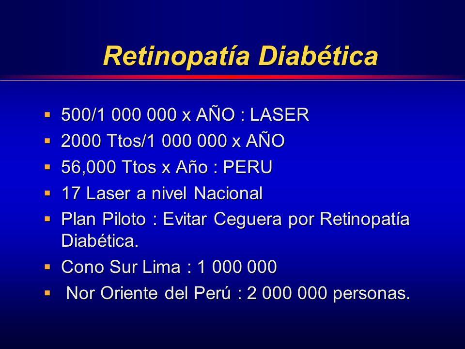 Retinopatía Diabética Retinopatía Diabética 500/1 000 000 x AÑO : LASER 500/1 000 000 x AÑO : LASER 2000 Ttos/1 000 000 x AÑO 2000 Ttos/1 000 000 x AÑO 56,000 Ttos x Año : PERU 56,000 Ttos x Año : PERU 17 Laser a nivel Nacional 17 Laser a nivel Nacional Plan Piloto : Evitar Ceguera por Retinopatía Diabética.