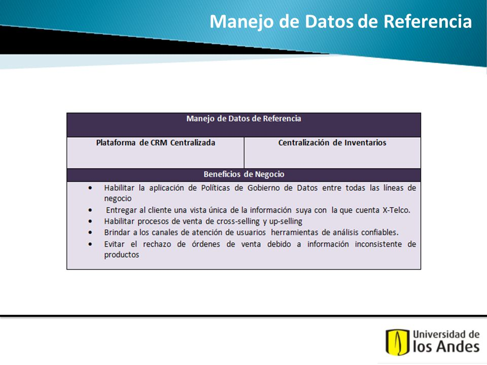 Manejo de Datos de Referencia