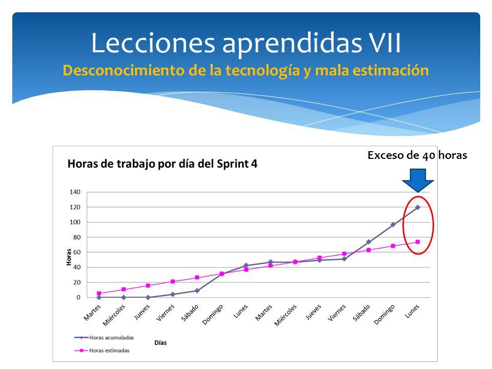 Lecciones aprendidas VII Desconocimiento de la tecnología y mala estimación Exceso de 40 horas