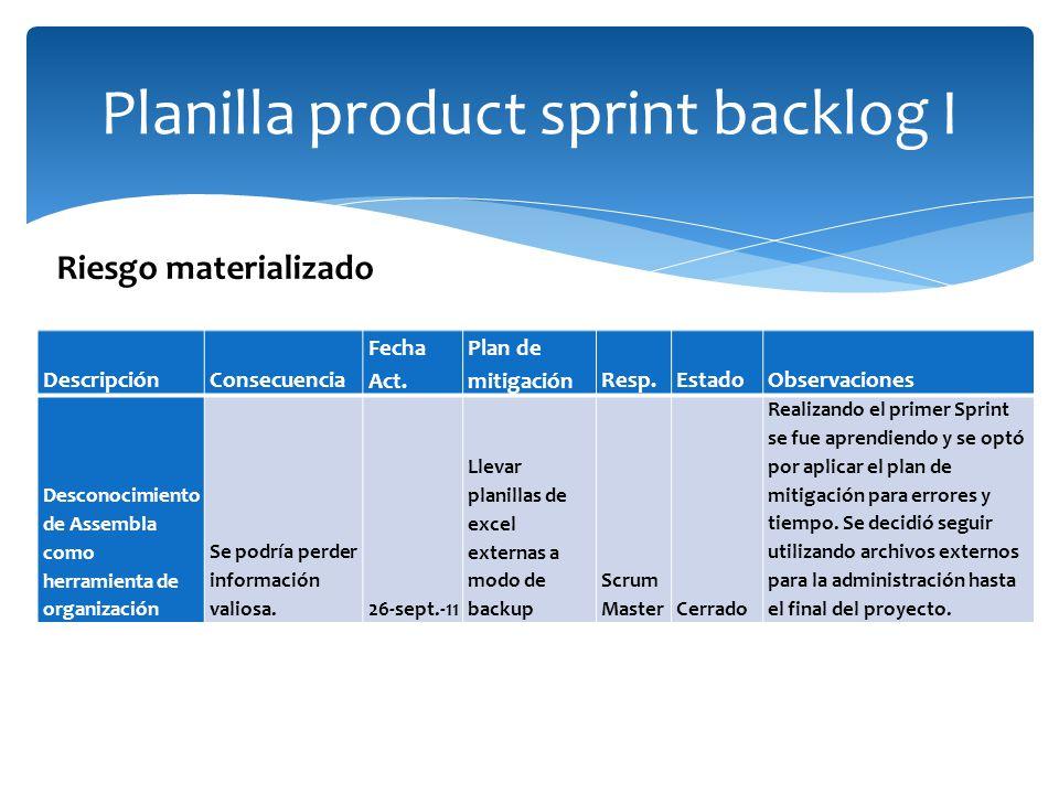 Planilla product sprint backlog I DescripciónConsecuencia Fecha Act. Plan de mitigaciónResp.EstadoObservaciones Desconocimiento de Assembla como herra