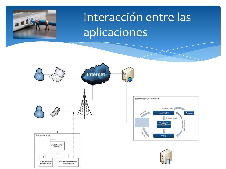 Interacción entre las aplicaciones