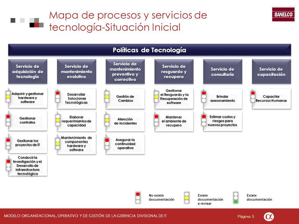 Página 5 MODELO ORGANIZACIONAL, OPERATIVO Y DE GESTIÓN DE LA GERENCIA DIVISIONAL DE IT Mapa de procesos y servicios de tecnología-Situación Inicial Po