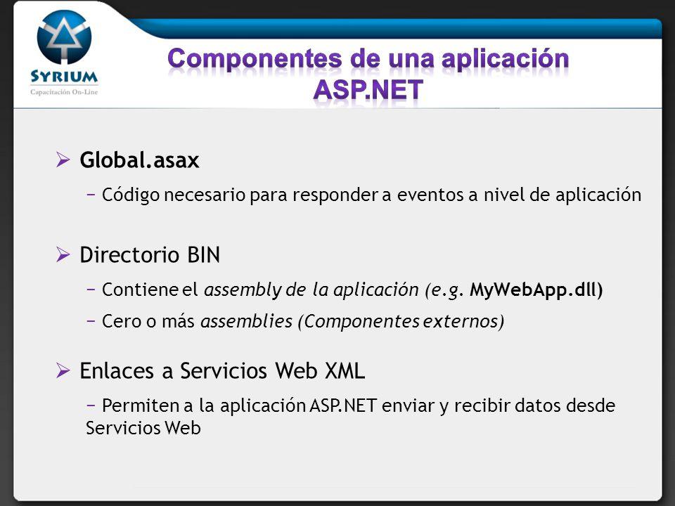 Global.asax Código necesario para responder a eventos a nivel de aplicación Directorio BIN Contiene el assembly de la aplicación (e.g.