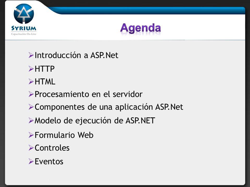 Introducción a ASP.Net Procesamiento en el servidor Componentes de una aplicación ASP.Net HTTP HTML Modelo de ejecución de ASP.NET Formulario Web Controles Eventos
