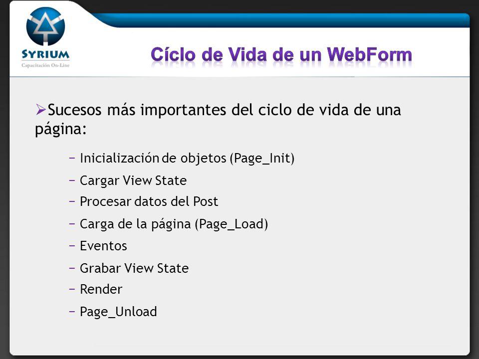 Sucesos más importantes del ciclo de vida de una página: Inicialización de objetos (Page_Init) Cargar View State Procesar datos del Post Carga de la página (Page_Load) Eventos Grabar View State Render Page_Unload