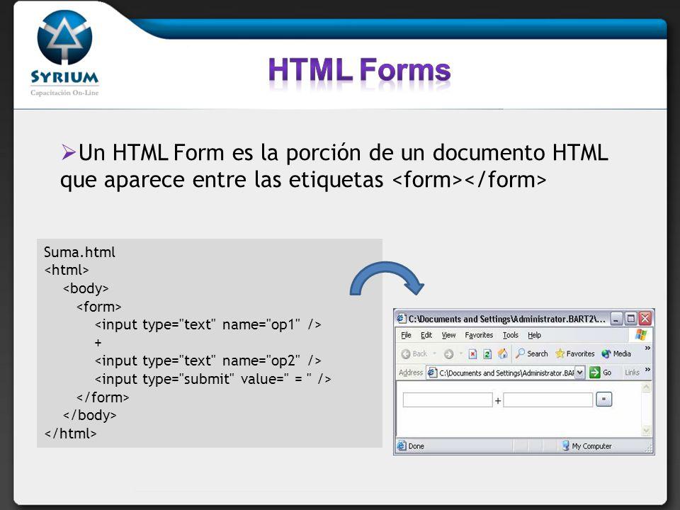 Suma.html + Un HTML Form es la porción de un documento HTML que aparece entre las etiquetas