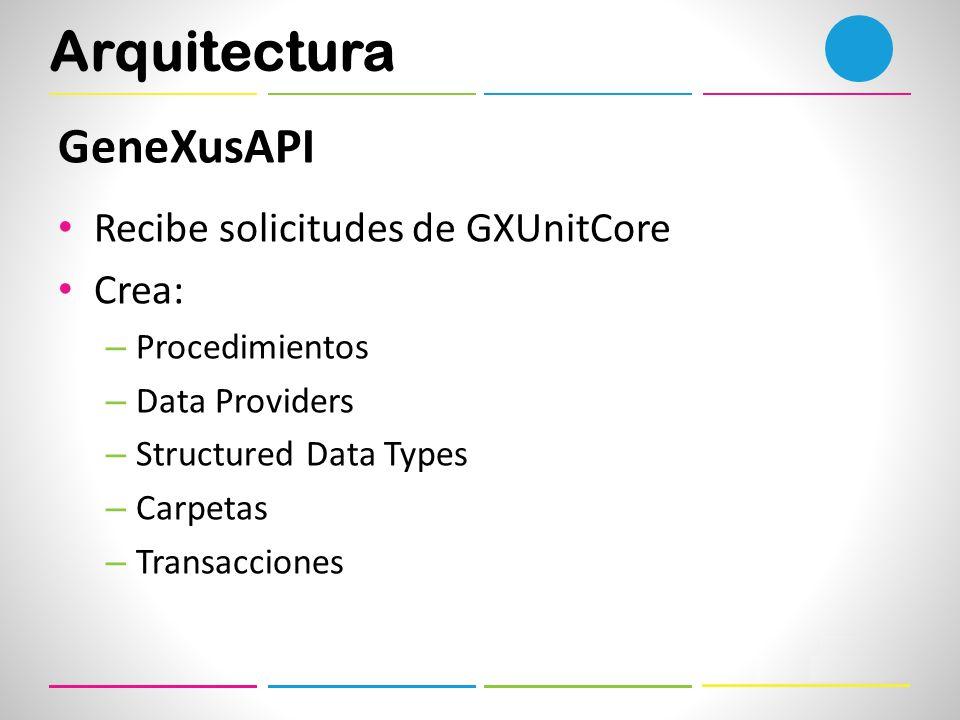GeneXusAPI Recibe solicitudes de GXUnitCore Crea: – Procedimientos – Data Providers – Structured Data Types – Carpetas – Transacciones