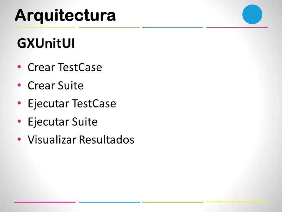 Arquitectura GXUnitUI Crear TestCase Crear Suite Ejecutar TestCase Ejecutar Suite Visualizar Resultados