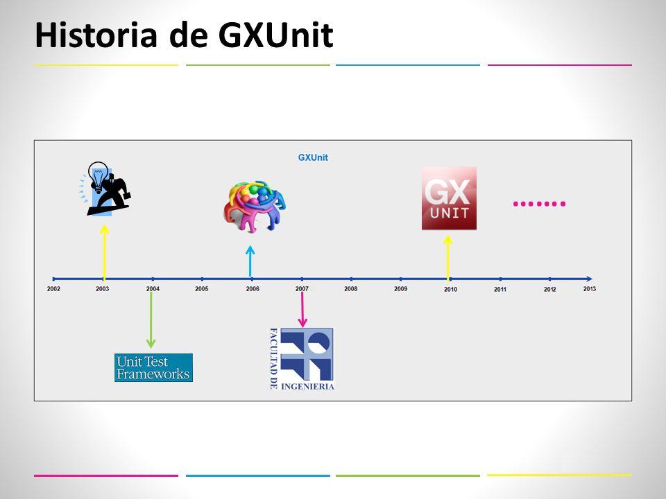 Historia de GXUnit …….