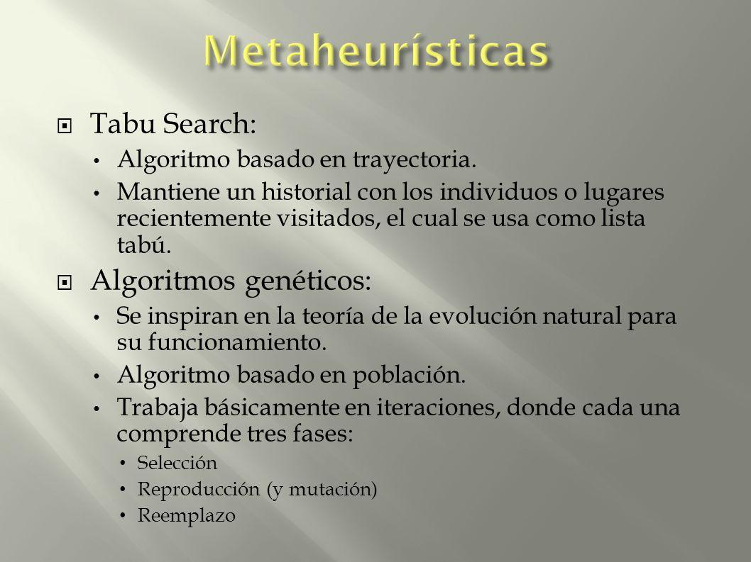 Tabu Search: Algoritmo basado en trayectoria. Mantiene un historial con los individuos o lugares recientemente visitados, el cual se usa como lista ta