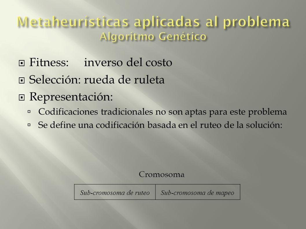Fitness: inverso del costo Selección: rueda de ruleta Representación: Codificaciones tradicionales no son aptas para este problema Se define una codificación basada en el ruteo de la solución: Cromosoma Sub-cromosoma de ruteoSub-cromosoma de mapeo