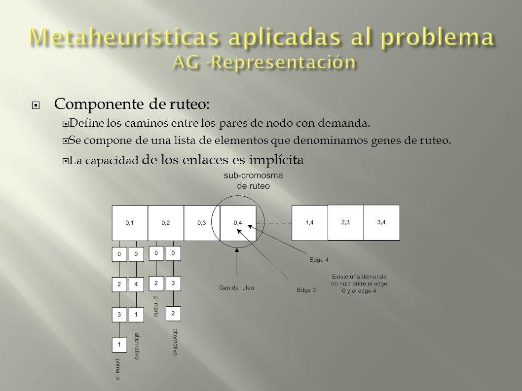Componente de ruteo: Define los caminos entre los pares de nodo con demanda. Se compone de una lista de elementos que denominamos genes de ruteo. La c