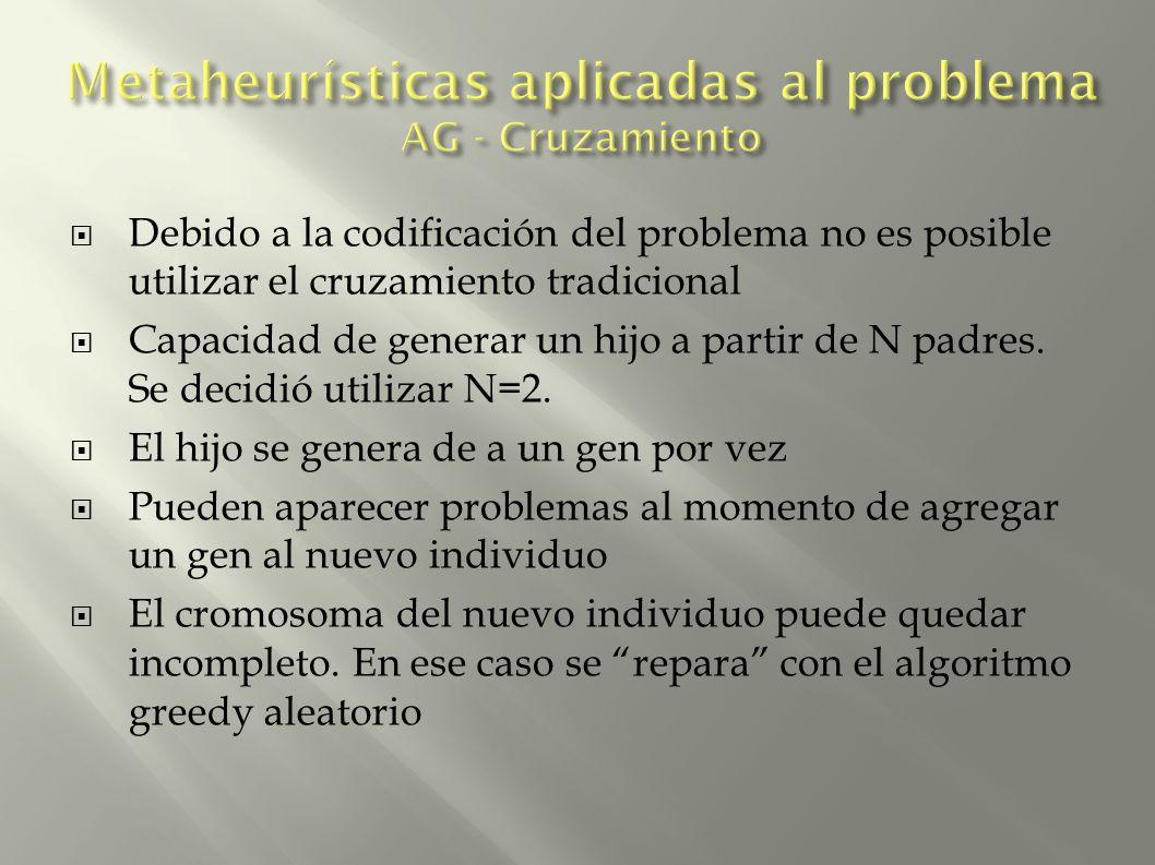 Debido a la codificación del problema no es posible utilizar el cruzamiento tradicional Capacidad de generar un hijo a partir de N padres. Se decidió
