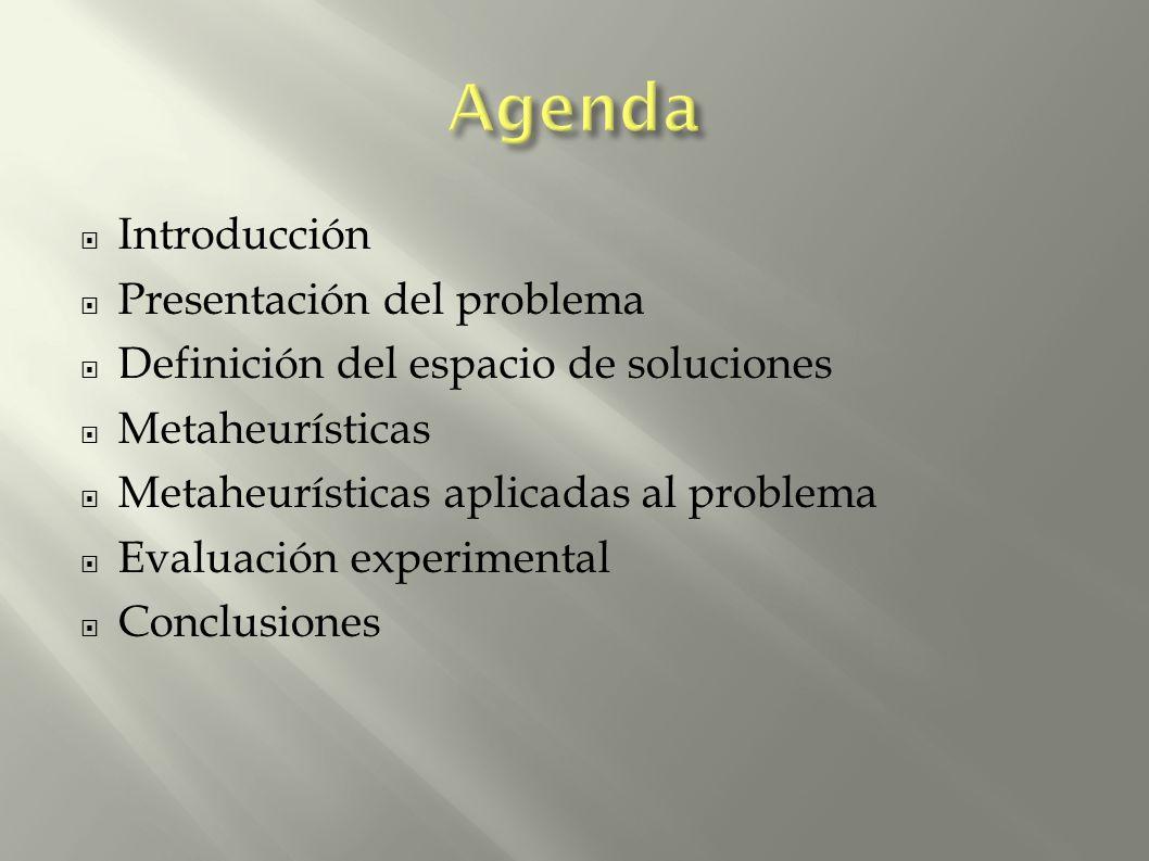 Introducción Presentación del problema Definición del espacio de soluciones Metaheurísticas Metaheurísticas aplicadas al problema Evaluación experimen