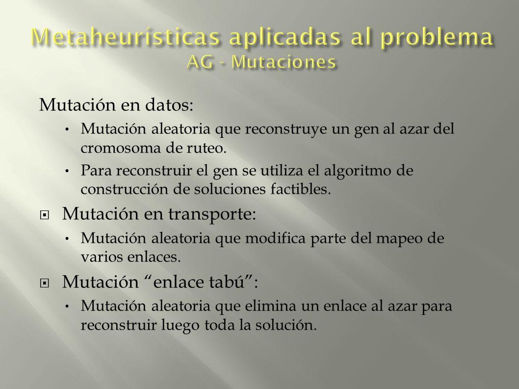 Mutación en datos: Mutación aleatoria que reconstruye un gen al azar del cromosoma de ruteo. Para reconstruir el gen se utiliza el algoritmo de constr