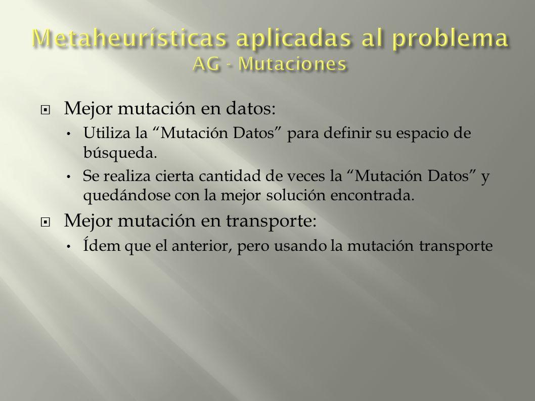 Mejor mutación en datos: Utiliza la Mutación Datos para definir su espacio de búsqueda. Se realiza cierta cantidad de veces la Mutación Datos y quedán