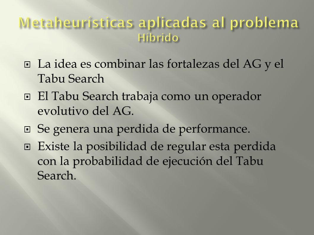 La idea es combinar las fortalezas del AG y el Tabu Search El Tabu Search trabaja como un operador evolutivo del AG. Se genera una perdida de performa