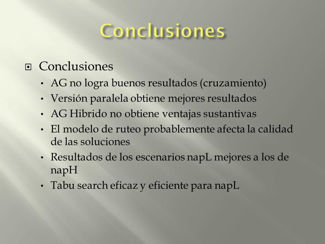 Conclusiones AG no logra buenos resultados (cruzamiento) Versión paralela obtiene mejores resultados AG Hibrido no obtiene ventajas sustantivas El modelo de ruteo probablemente afecta la calidad de las soluciones Resultados de los escenarios napL mejores a los de napH Tabu search eficaz y eficiente para napL