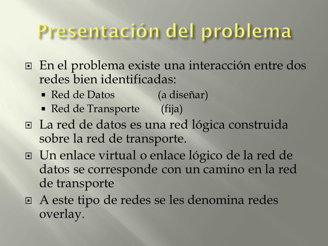 En el problema existe una interacción entre dos redes bien identificadas: Red de Datos (a diseñar) Red de Transporte (fija) La red de datos es una red lógica construida sobre la red de transporte.