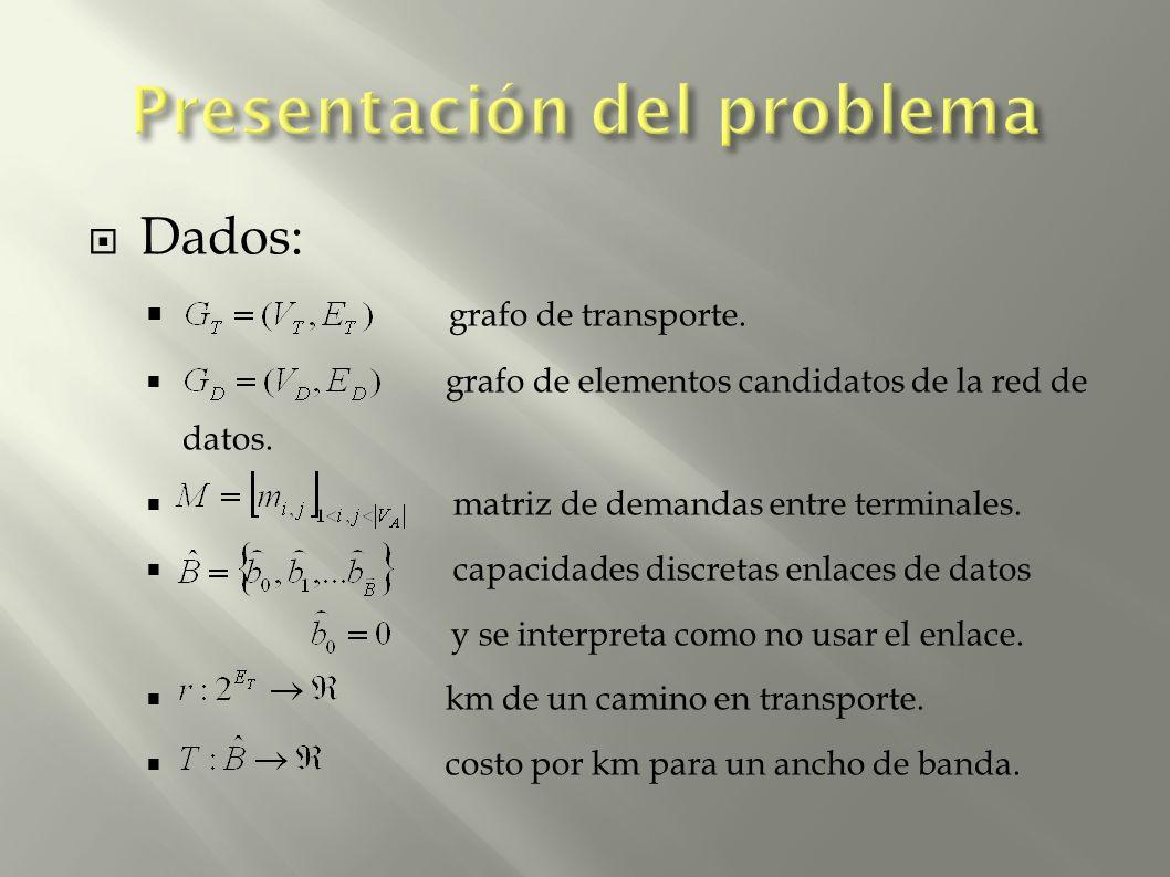 Dados: grafo de transporte. grafo de elementos candidatos de la red de datos. matriz de demandas entre terminales. capacidades discretas enlaces de da