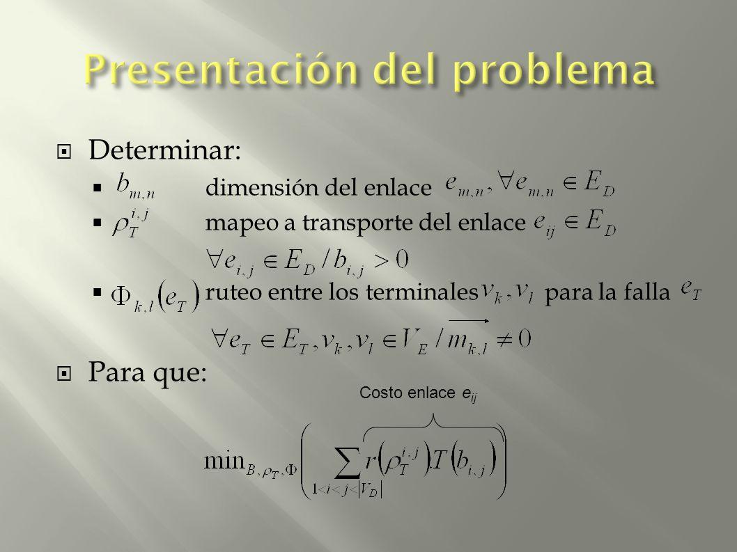 Determinar: dimensión del enlace mapeo a transporte del enlace ruteo entre los terminales para la falla Para que: Costo enlace e ij