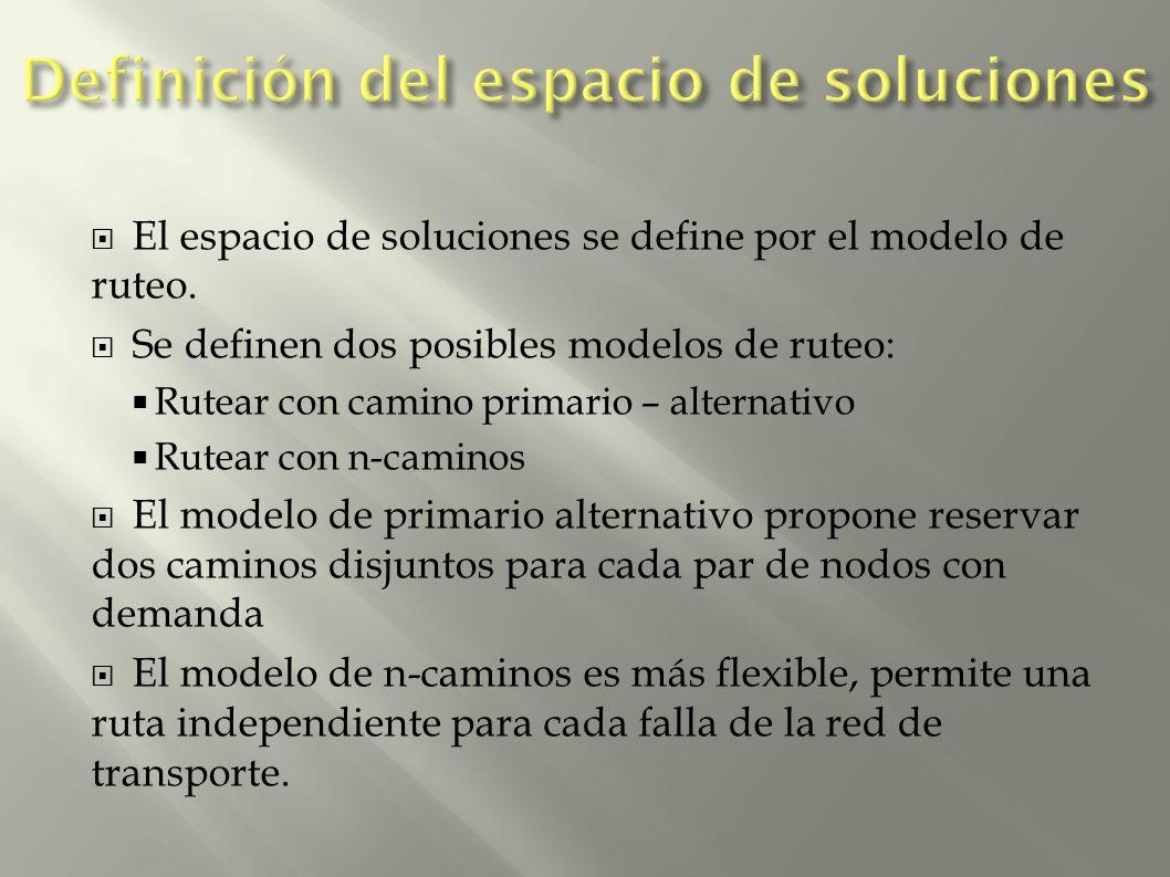 El espacio de soluciones se define por el modelo de ruteo. Se definen dos posibles modelos de ruteo: Rutear con camino primario – alternativo Rutear c