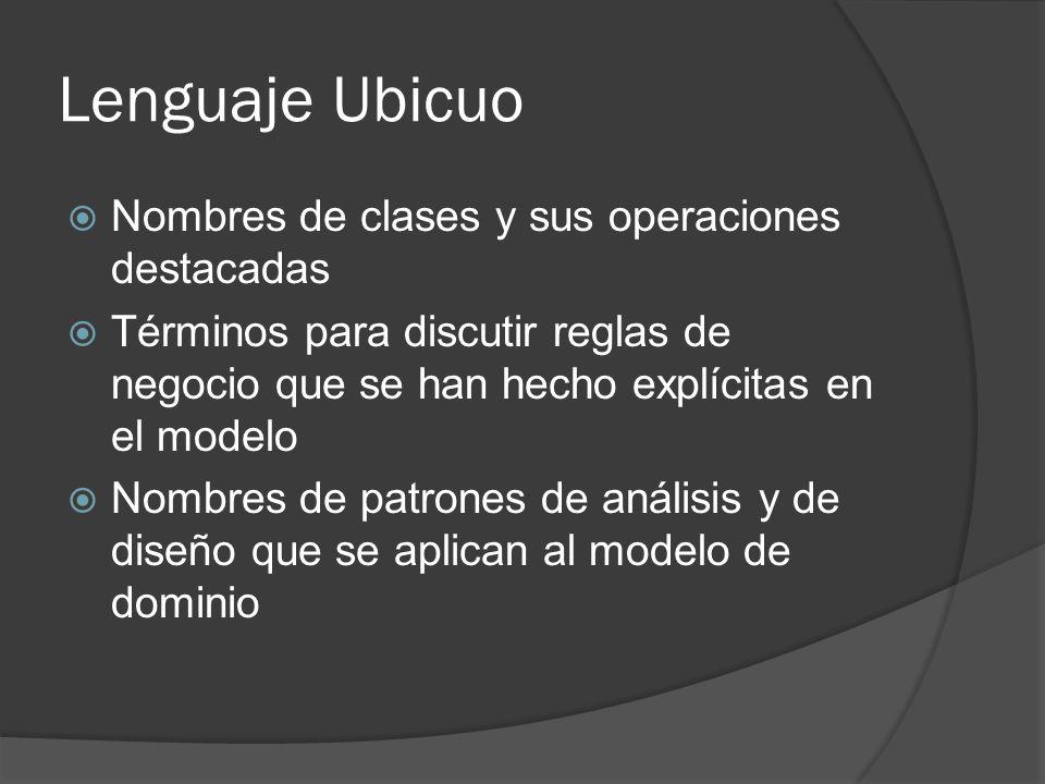 Lenguaje Ubicuo Nombres de clases y sus operaciones destacadas Términos para discutir reglas de negocio que se han hecho explícitas en el modelo Nombr