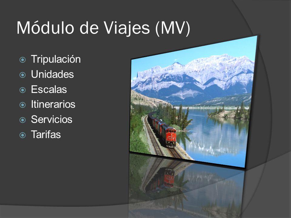 Módulo de Viajes (MV) Tripulación Unidades Escalas Itinerarios Servicios Tarifas