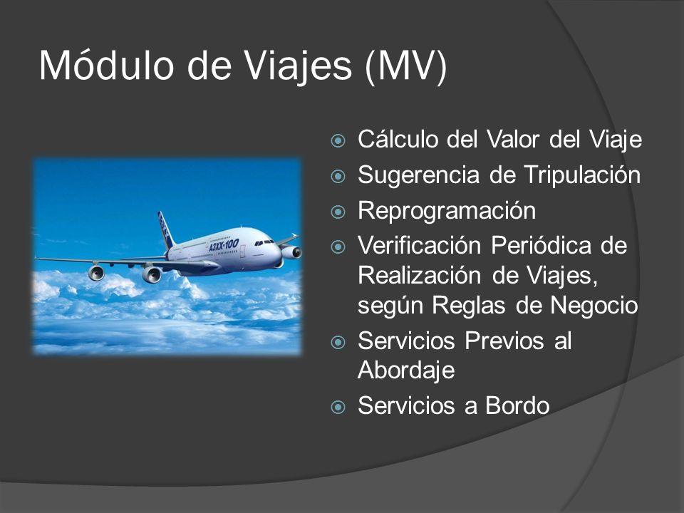 Módulo de Viajes (MV) Cálculo del Valor del Viaje Sugerencia de Tripulación Reprogramación Verificación Periódica de Realización de Viajes, según Reglas de Negocio Servicios Previos al Abordaje Servicios a Bordo