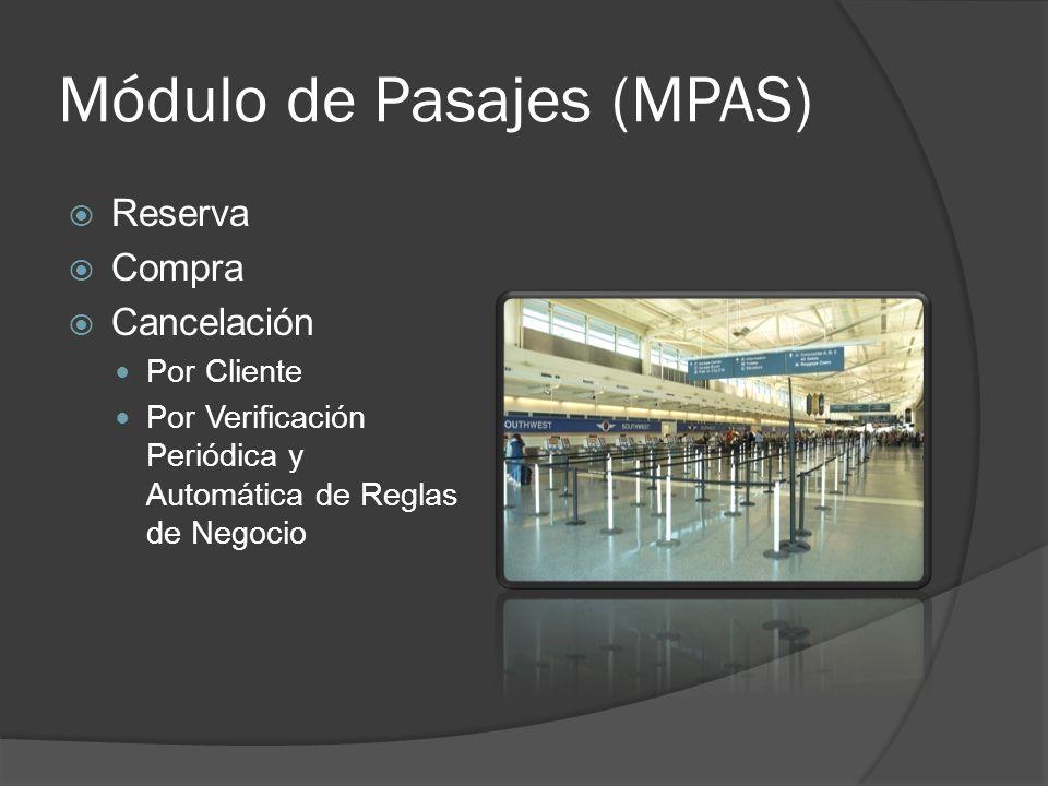 Módulo de Pasajes (MPAS) Reserva Compra Cancelación Por Cliente Por Verificación Periódica y Automática de Reglas de Negocio