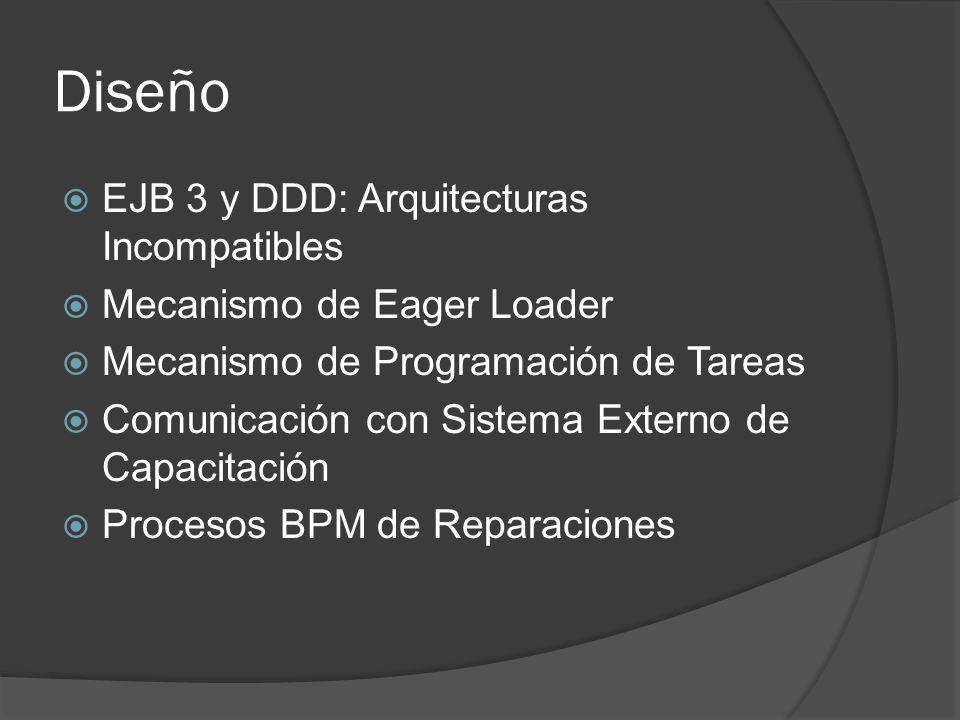 EJB 3 y DDD: Arquitecturas Incompatibles Mecanismo de Eager Loader Mecanismo de Programación de Tareas Comunicación con Sistema Externo de Capacitación Procesos BPM de Reparaciones