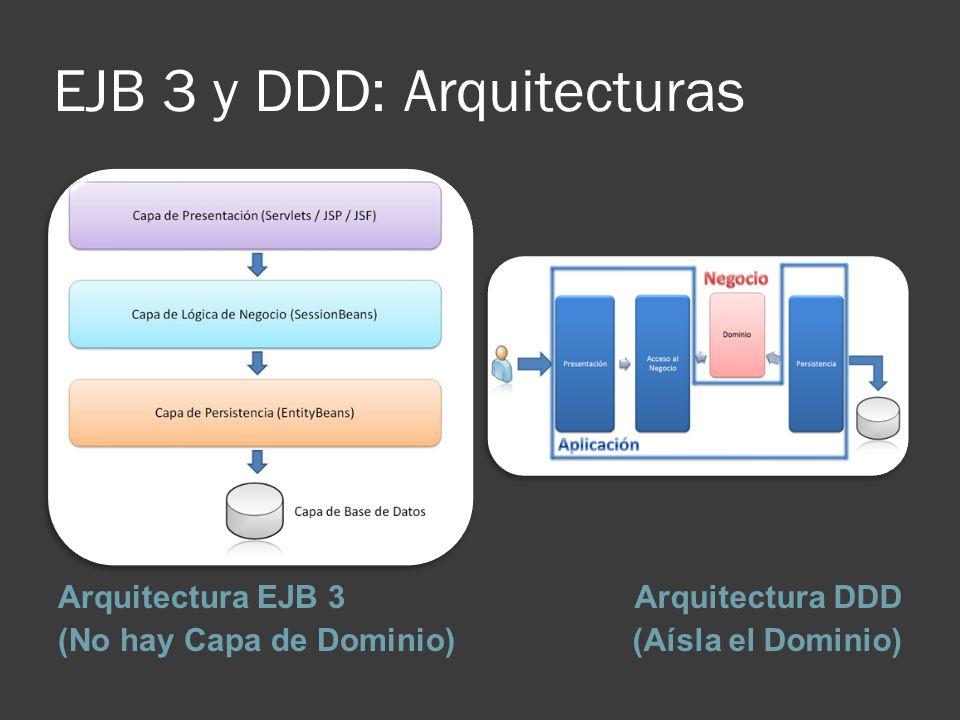 EJB 3 y DDD: Arquitecturas Arquitectura EJB 3 (No hay Capa de Dominio) Arquitectura DDD (Aísla el Dominio)
